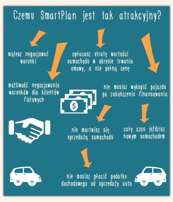 smart-plan-toyota2